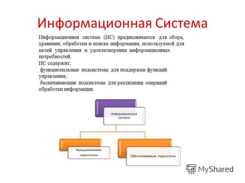 Информационная Система Информационные система Функциональные подсистемы Ообеспечивающие подсистемы Информационная система (ИС) предназначается для сбора, хранения, обработки и поиска информации, используемой для целей управления и удовлетворения инфо