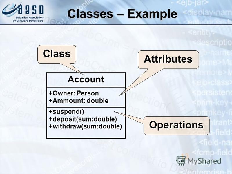 Classes – Example 13 AccountAccount +Owner: Person +Ammount: double +Owner: Person +Ammount: double +suspend()+deposit(sum:double)+withdraw(sum:double)+suspend()+deposit(sum:double)+withdraw(sum:double) ClassClass AttributesAttributes OperationsOpera
