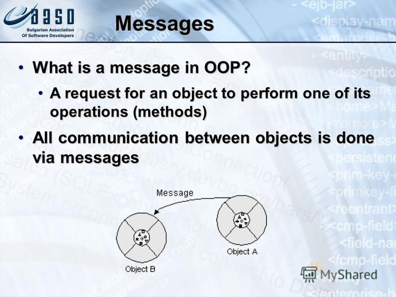 Messages What is a message in OOP?What is a message in OOP? A request for an object to perform one of its operations (methods)A request for an object to perform one of its operations (methods) All communication between objects is done via messagesAll