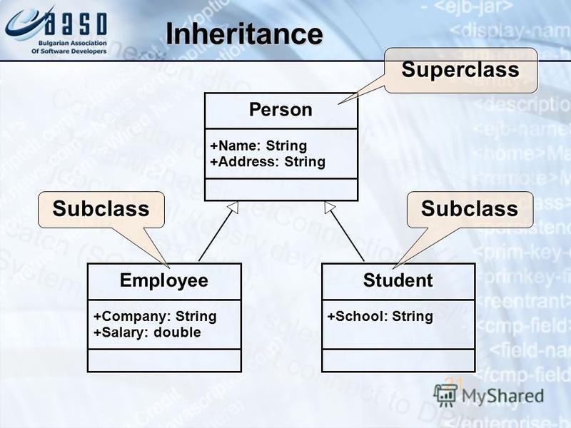 Inheritance 21 PersonPerson +Name: String +Address: String +Name: String +Address: String EmployeeEmployee +Company: String +Salary: double +Company: String +Salary: double StudentStudent +School: String SuperclassSuperclass SubclassSubclassSubclassS