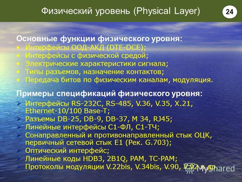 Основные функции физического уровня: Интерфейсы ООД-АКД (DTE-DCE); Интерфейсы с физической средой; Электрические характеристики сигнала; Типы разъемов, назначение контактов; Передача битов по физическим каналам, модуляция. Примеры спецификаций физиче