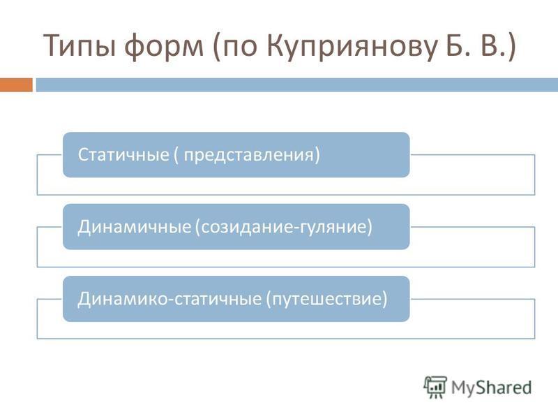 Типы форм ( по Куприянову Б. В.) Статичные ( представления ) Динамичные ( созидание - гуляние ) Динамико - статичные ( путешествие )