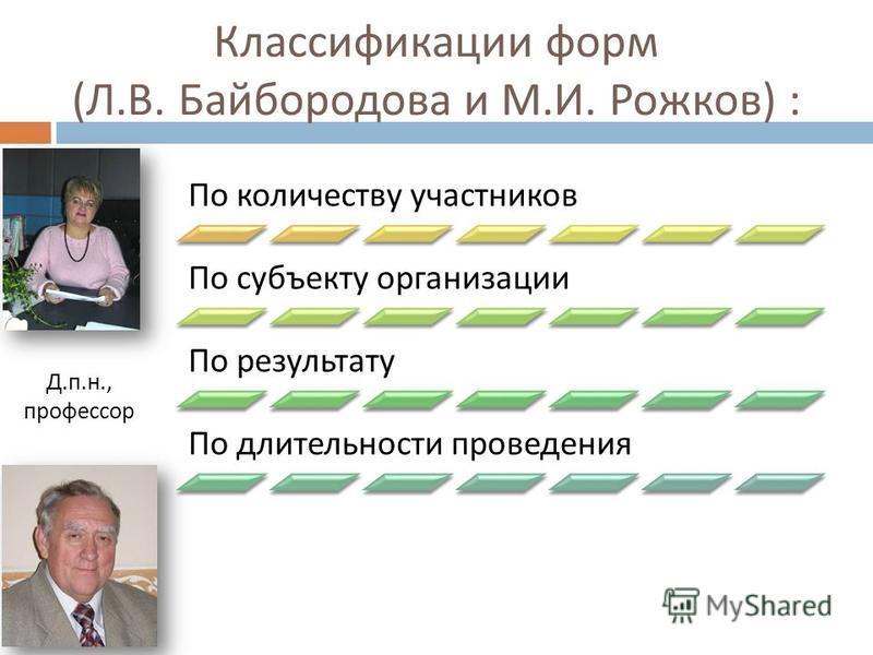 Классификации форм ( Л. В. Байбородова и М. И. Рожков ) : По количеству участников По субъекту организации По результату По длительности проведения Д. п. н., профессор