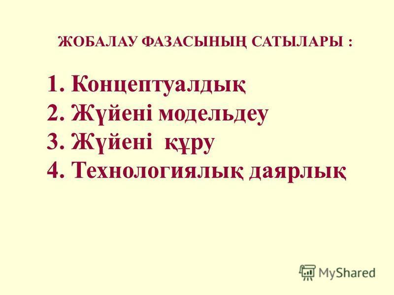 ЖОБАЛАУ ФАЗАСЫНЫҢ САТЫЛАРЫ : 1. Концептуалдық 2. Жүйені модельдеу 3. Жүйені құру 4. Технологиялық даярлық