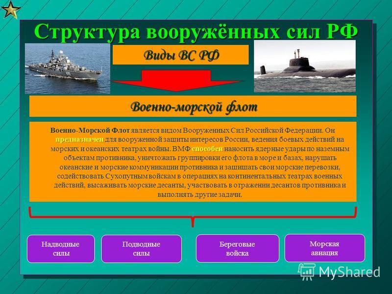Виды ВС РФ Военно-морской флот предназначен способен Военно-Морской Флот является видом Вооруженных Сил Российской Федерации. Он предназначен для вооруженной защиты интересов России, ведения боевых действий на морских и океанских театрах войны. ВМФ с