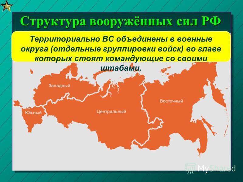 Структура вооружённых сил РФ Территориально ВС объединены в военные округа (отдельные группировки войск) во главе которых стоят командующие со своими штабами.