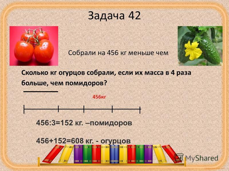 corowina.ucoz.com Задача 42 Собрали на 456 кг меньше чем Сколько кг огурцов собрали, если их масса в 4 раза больше, чем помидоров? 456:3=152 кг. –помидоров 456+152=608 кг. - огурцов 456 кг