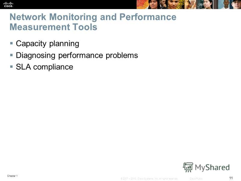 Chapter 1 11 © 2007 – 2010, Cisco Systems, Inc. All rights reserved. Cisco Public Network Monitoring and Performance Measurement Tools Capacity planning Diagnosing performance problems SLA compliance