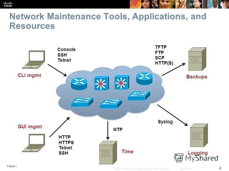 Chapter 1 6 © 2007 – 2010, Cisco Systems, Inc. All rights reserved. Cisco Public Network Maintenance Tools, Applications, and Resources Console SSH Telnet HTTP HTTPS Telnet SSH NTP Syslog TFTP FTP SCP HTTP(S) Time Logging Backups CLI mgmt GUI mgmt
