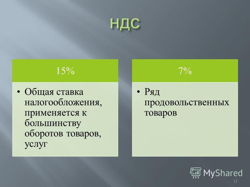 15% Общая ставка налогообложения, применяется к большинству оборотов товаров, услуг 7% Ряд продовольственных товаров 13