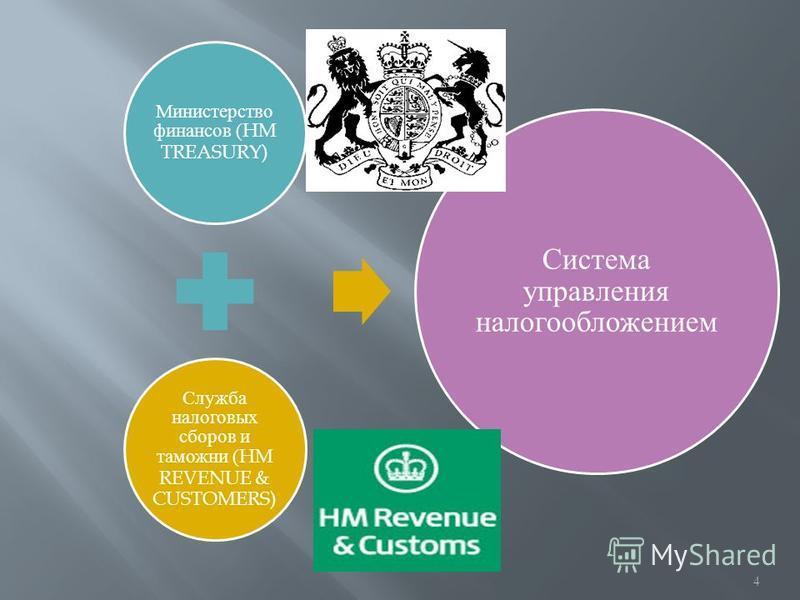 Министерство финансов (HM TREASURY) Служба налоговых сборов и таможни (HM REVENUE & CUSTOMERS) Система управления налогообложением 4
