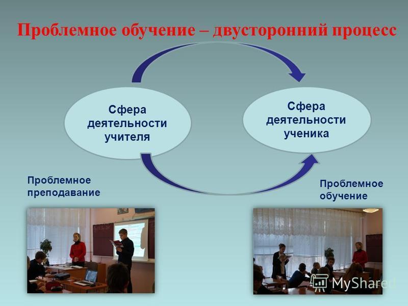 Проблемное обучение – двусторонний процесс Сфера деятельности учителя Сфера деятельности ученика Проблемное преподавание Проблемное обучение