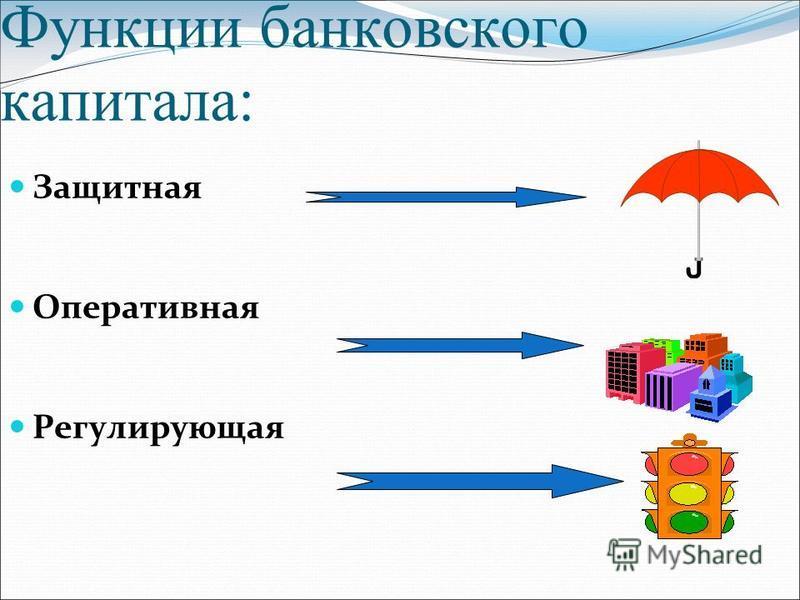 Функции банковского капитала: Защитная Оперативная Регулирующая