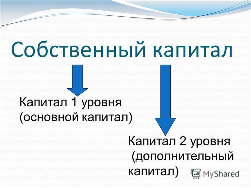 Собственный капитал Капитал 1 уровня (основной капитал) Капитал 2 уровня (дополнительный капитал)