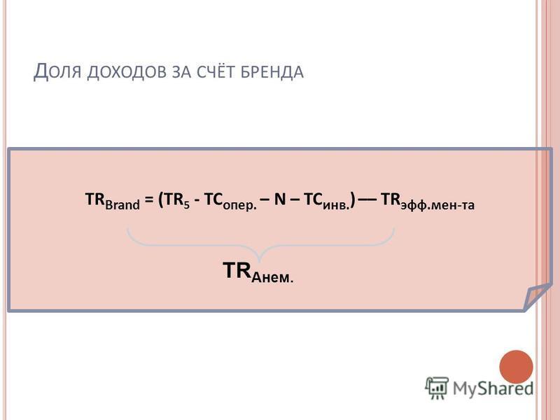 Д ОЛЯ ДОХОДОВ ЗА СЧЁТ БРЕНДА TR Brand = (TR 5 - TC опер. – N – TC инв. ) –– TR эф.мен-та TR Анем.