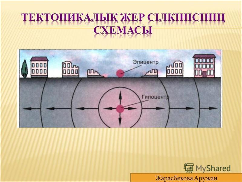 Сейсмологиялық үш белдеу Жарасбекова Аружан