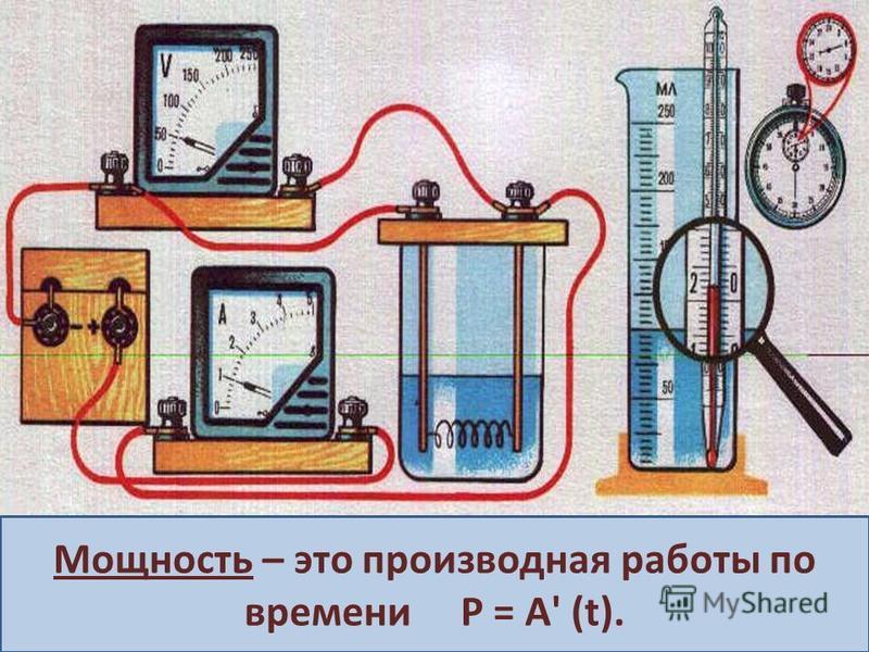 Мощность – это производная работы по времени P = A' (t).