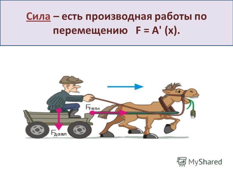 Сила – есть производная работы по перемещению F = A' (x).