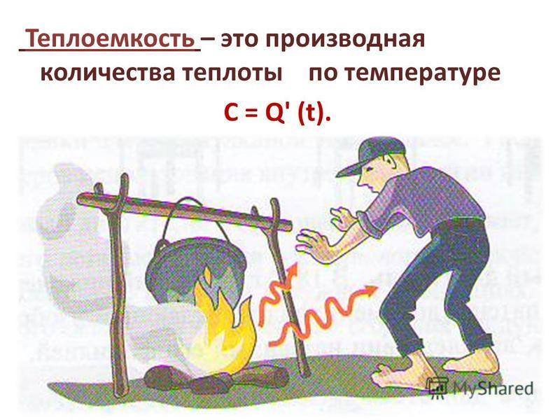 Теплоемкость – это производная количества теплоты по температуре C = Q' (t).