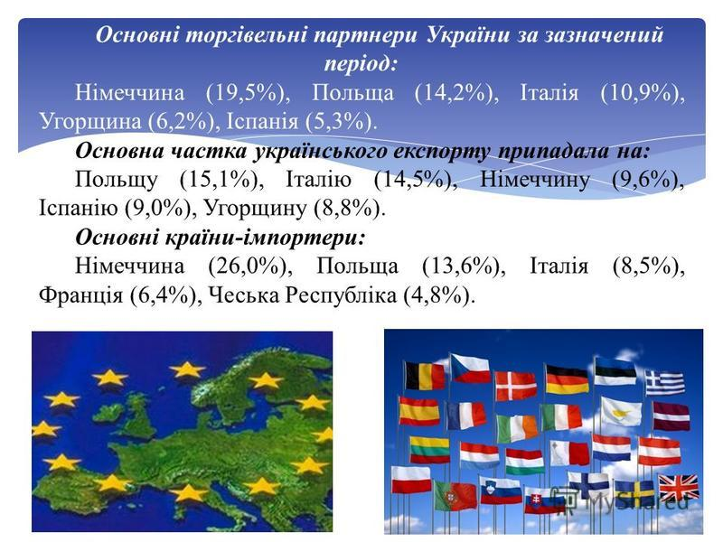 Основні торгівельні партнери України за зазначений період: Німеччина (19,5%), Польща (14,2%), Італія (10,9%), Угорщина (6,2%), Іспанія (5,3%). Основна частка українського експорту припадала на: Польщу (15,1%), Італію (14,5%), Німеччину (9,6%), Іспані