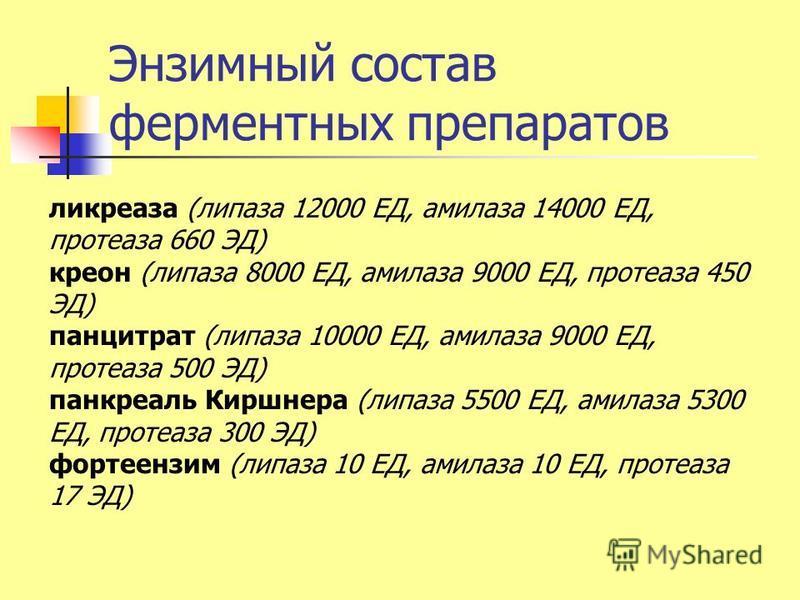 Энзимный состав ферментных препаратов ликреаза (липаза 12000 ЕД, амилаза 14000 ЕД, протеаза 660 ЭД) креон (липаза 8000 ЕД, амилаза 9000 ЕД, протеаза 450 ЭД) панцитрат (липаза 10000 ЕД, амилаза 9000 ЕД, протеаза 500 ЭД) панкреаль Киршнера (липаза 5500
