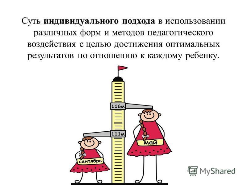 Суть индивидуального подхода в использовании различных форм и методов педагогического воздействия с целью достижения оптимальных результатов по отношению к каждому ребенку.