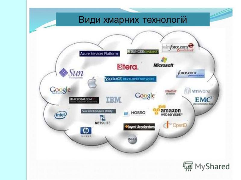 Види хмарних технологій