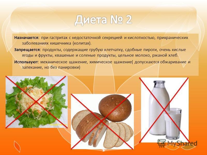 Назначается: при гастритах с недостаточной секрецией и кислотностью, прихранических заболеваниях кишечника (колитах). Запрещается: продукты, содержащие грубую клетчатку, сдобные пироги, очень кислые ягоды и фрукты, квашеные и соленые продукты, цельно