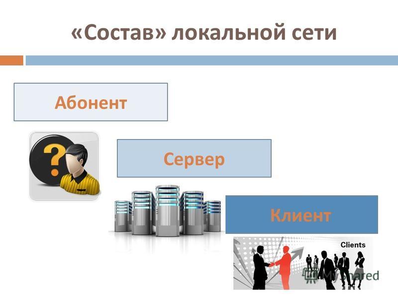 « Состав » локальной сети Абонент Сервер Клиент
