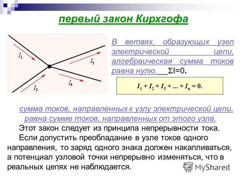 первый закон Кирхгофа В ветвях, образующих узел электрической цепи, алгебраическая сумма токов равна нулю. I=0. I 1 + I 2 + I 3 +... + I n = 0. сумма токов, направленных к узлу электрической цепи, равна сумме токов, направленных от этого узла. Этот з