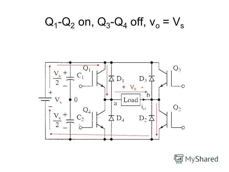 Q 1 -Q 2 on, Q 3 -Q 4 off, v o = V s + V s -