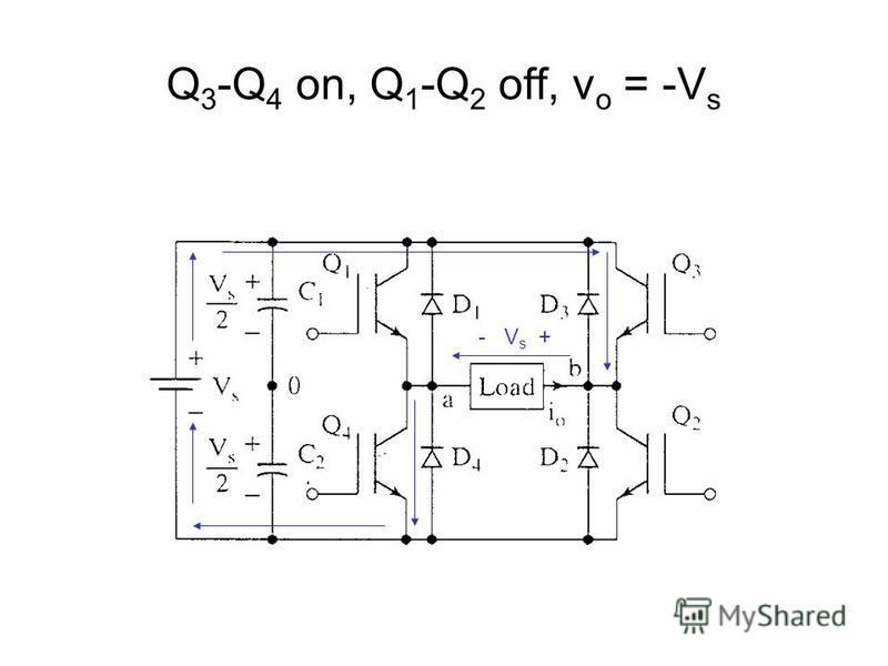 Q 3 -Q 4 on, Q 1 -Q 2 off, v o = -V s - V s +