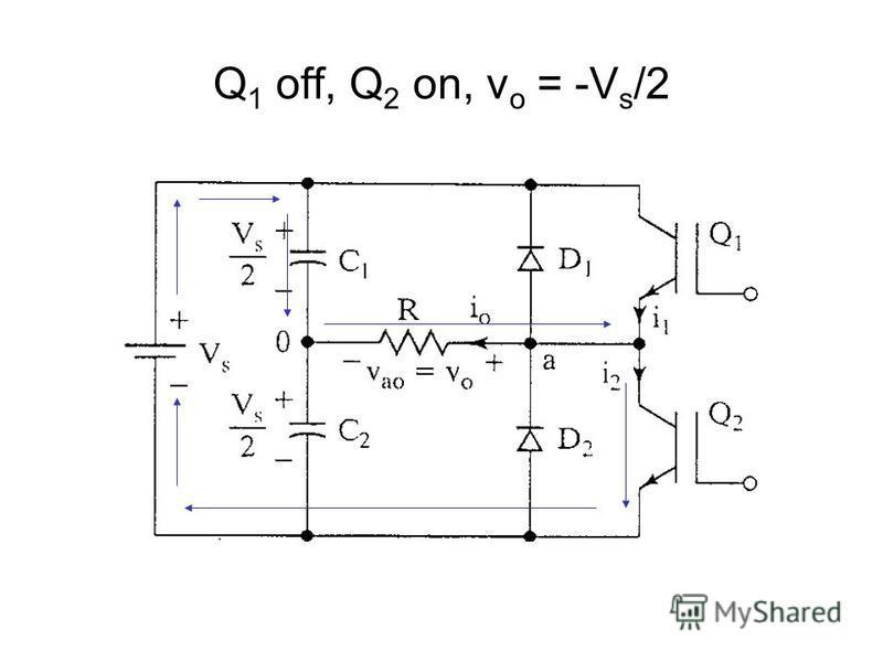 Q 1 off, Q 2 on, v o = -V s /2