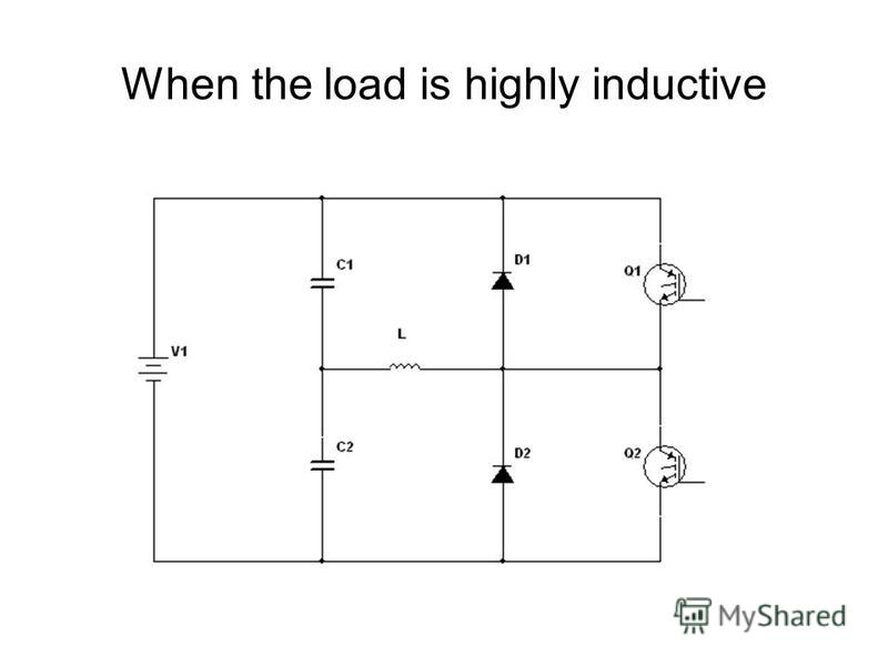 When the load is highly inductive