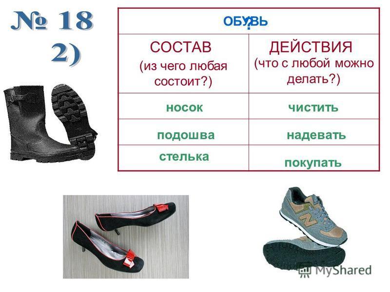 (из чего любая состоит?) (что с любой можно делать?) ОБУВЬ чистить покупать ДЕЙСТВИЯСОСТАВ надевать носок подошва стелька ?