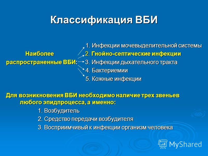 Классификация ВБИ 1. Инфекции мочевыделительной системы 1. Инфекции мочевыделительной системы Наиболее 2. Гнойно-септические инфекции Наиболее 2. Гнойно-септические инфекции распространенные ВБИ: 3. Инфекции дыхательного тракта 4. Бактериемии 4. Бакт