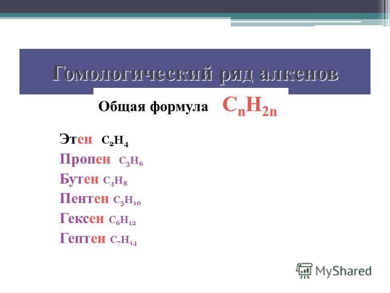 Гомологический ряд алкенов Этен C 2 H 4 Пропен C 3 H 6 Бутен C 4 H 8 Пентен C 5 H 10 Гексен C 6 H 12 Гептен C 7 H 14 Общая формула С n Н 2n