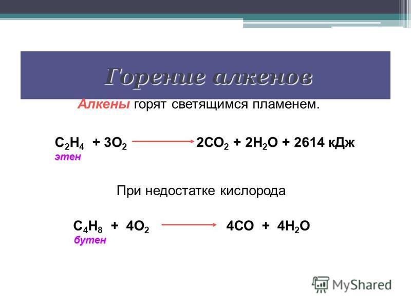 Горение алкенов Алкены горят светящимся пламенем. С 2 Н 4 + 3О 2 2СО 2 + 2Н 2 О + 2614 к Дж этин этин При недостатке кислорода С 4 Н 8 + 4О 2 4СО + 4Н 2 О бутен бутен