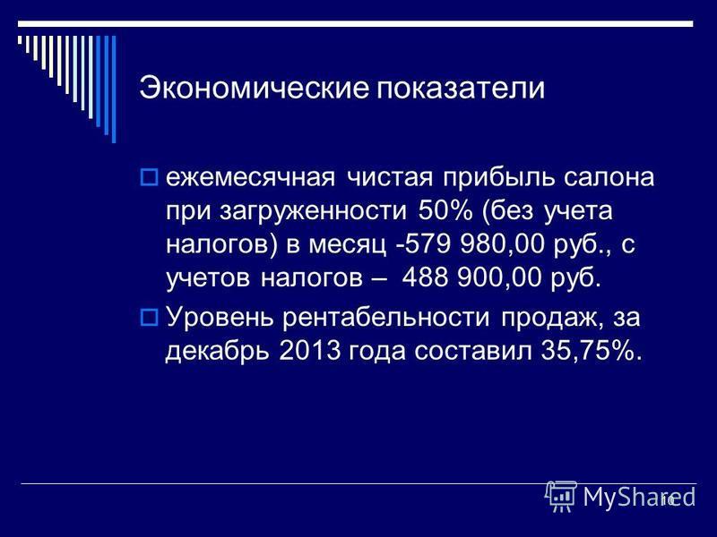Экономические показатели ежемесячная чистая прибыль салона при загруженности 50% (без учета налогов) в месяц -579 980,00 руб., с учетов налогов – 488 900,00 руб. Уровень рентабельности продаж, за декабрь 2013 года составил 35,75%. 10