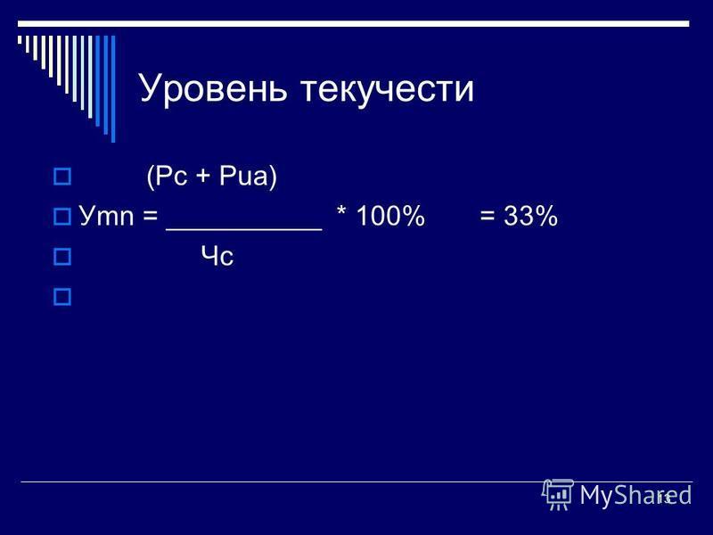 Уровень текучести (Рс + Pua) Уmn = __________ * 100%= 33% Чс 13