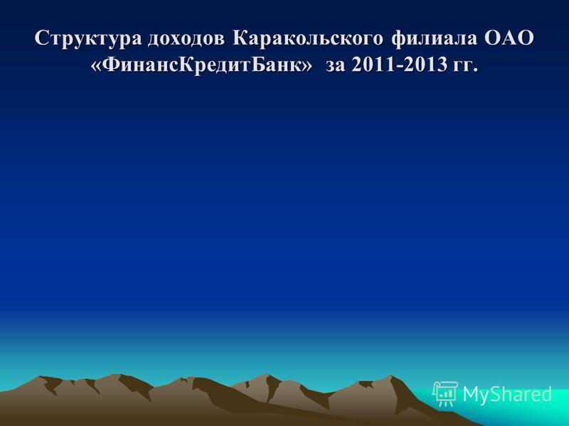 Структура доходов Каракольского филиала ОАО «Финанс КредитБанк» за 2011-2013 гг.