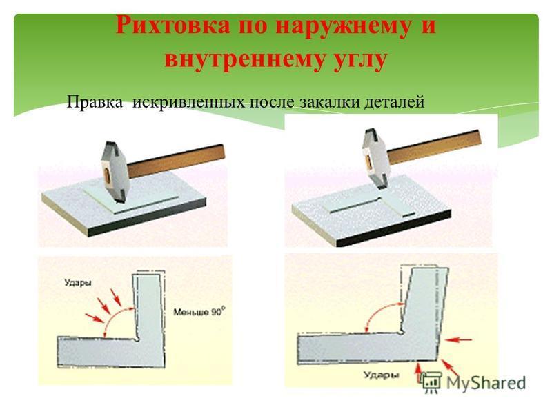 Рихтовка по наружному и внутреннему углу Правка искривленных после закалки деталей