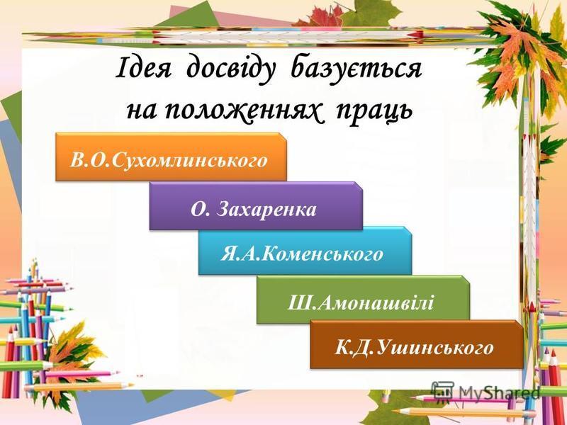Ідея досвіду базується на положеннях праць В.О.Сухомлинського Я.А.Коменського Ш.Амонашвілі О. Захаренка К.Д.Ушинського