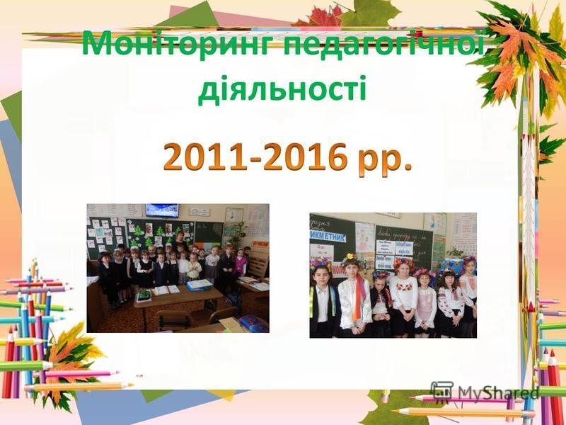 Моніторинг педагогічної діяльності
