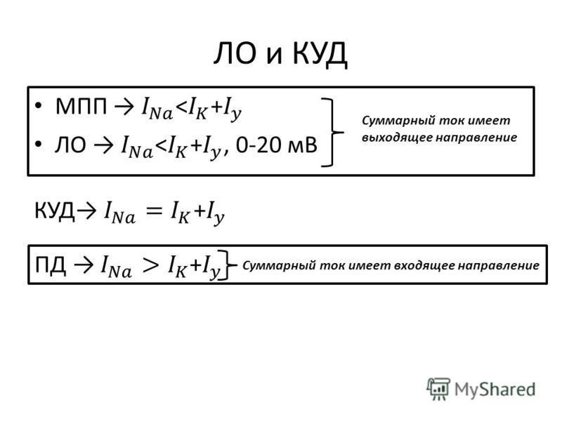 ЛО и КУД Суммарный ток имеет выходящее направление Суммарный ток имеет входящее направление