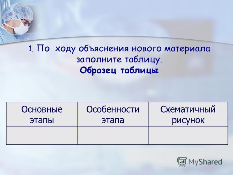 1. По ходу объяснения нового материала заполните таблицу. Образец таблицы Основные этапы Особенности этапа Схематичный рисунок