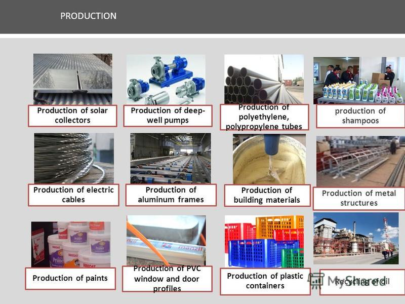 PRODUCTION Production of solar collectors Production of deep- well pumps Production of polyethylene, polypropylene tubes Production of electric cables Production of aluminum frames Production of building materials Production of paints Production of P
