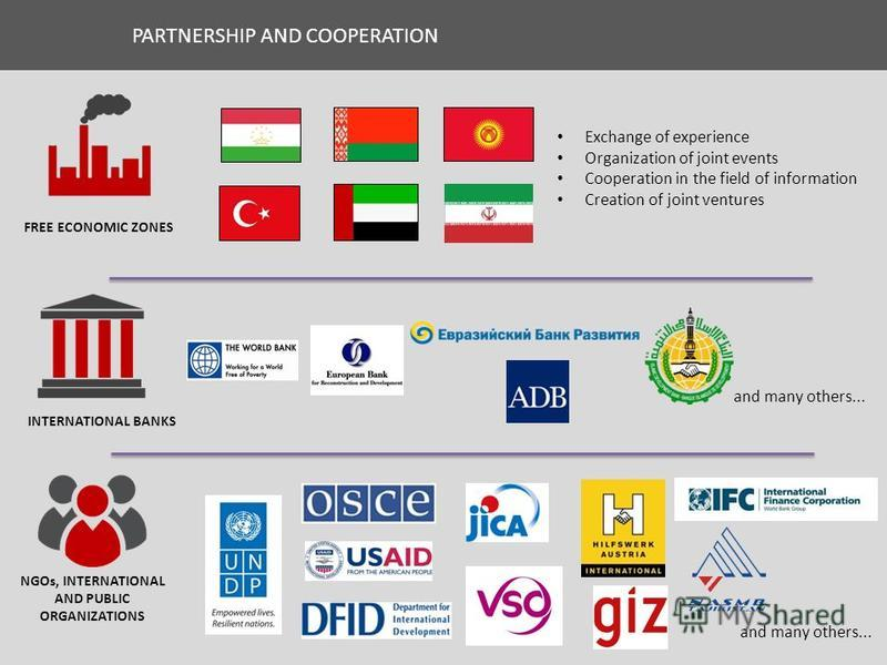 INTERNATIONAL BANKS NGOs, INTERNATIONAL AND PUBLIC ORGANIZATIONS FREE ECONOMIC ZONES and many others... Exchange of experience Organization of joint events Cooperation in the field of information Creation of joint ventures PARTNERSHIP AND COOPERATION
