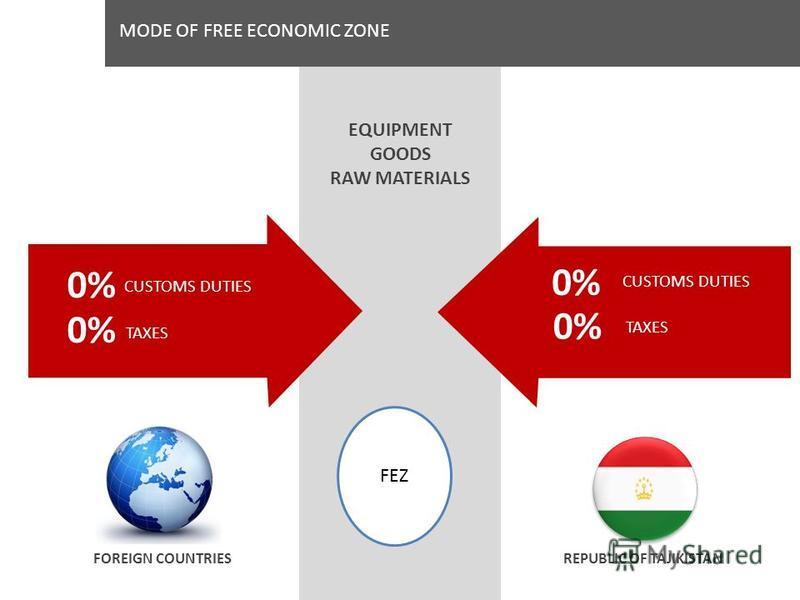 MODE OF FREE ECONOMIC ZONE EQUIPMENT GOODS RAW MATERIALS 0% CUSTOMS DUTIES 0% TAXES 0% CUSTOMS DUTIES 0% TAXES FOREIGN COUNTRIES FEZ REPUBLIC OF TAJIKISTAN