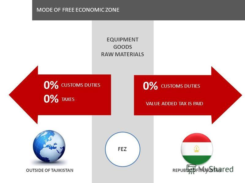 MODE OF FREE ECONOMIC ZONE EQUIPMENT GOODS RAW MATERIALS 0% CUSTOMS DUTIES ТАМОЖЕННЫХ ПОШЛИН 0% TAXES VALUE ADDED TAX IS PAID OUTSIDE OF TAJIKISTAN FEZ REPUBLIC OF TAJIKISTAN 0% CUSTOMS DUTIES